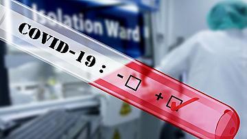 161 са новите случаи на Covid-19 през последните 24 часа